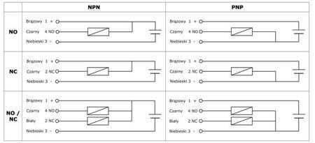 Czujnik Zbliżeniowy Indukcyjny LJ12A3-4-Z/BX NPN 6-36V 4mm