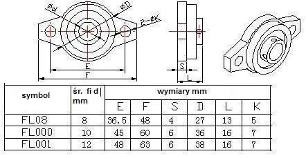 Łożysko samonastawne w aluminiowej obudowie - KFL08 - 8mm - podpora wałka