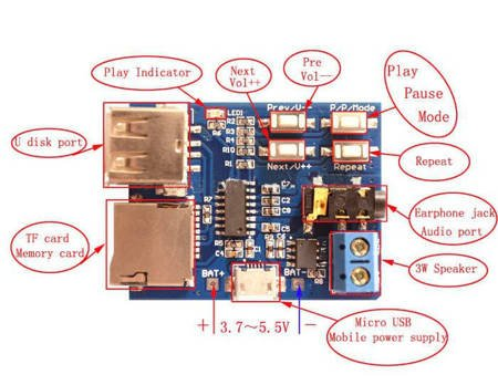 Moduł odtwarzacza MP3 ze wzmacniaczem 2W i czytnikiem kart TF i USB - Arduino