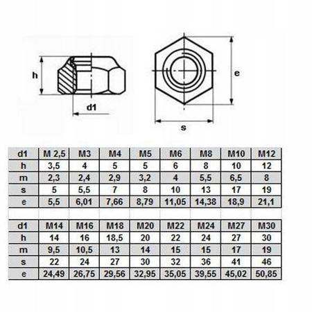 Nakrętka samokontrująca  M2.5-6/8 - DIN985 - metryczna- 10 szt